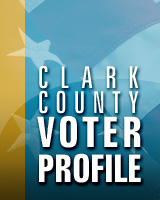 Cover, Applied Analysis Clark County Voter Profile