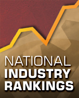 Cover, Applied Analysis National Industry Rankings